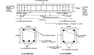 rebar detailing for rcc structure